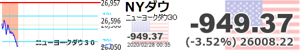 3776 - (株)ブロードバンドタワー 明日も特売り祭りきそうだな。 今日スケベ買いした人涙目案件。