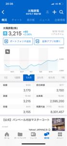 6754 - アンリツ(株) https://karauri.net/6976/  売り方は、太陽誘電の買い戻しターン推移とチャー