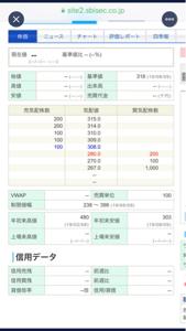1853 - (株)森組 pts 買い270円→280円 安売りしなければ、下値は限定的やね。 もともと下げ過ぎやか