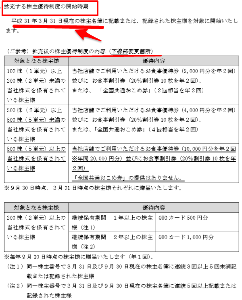 3133 - (株)海帆 >優待拡充は来年3月からですか?  その通りです。 500株以上保有の優待拡充は、 「来年3月末権利