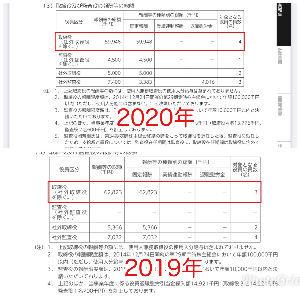 7805 - プリントネット(株) 役員報酬です。 鹿児島にしては多いと思いますが、鹿児島は物価が東京並みに高いんですかね。  日頃頑張