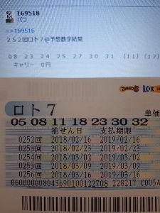 ☆2003年度ロト・ナン1口予想大会☆ 2月度ポイントゲット報告@  ロト7 6等当選 900P ゲット❗    パラ