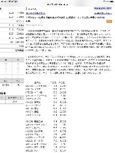 7280 - (株)ミツバ https://s20.si1.kabu.co.jp/ap/PC/InvInfo/Market/St
