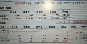 7782 - (株)シンシア 一つ前の内容で底は現状で、会社の進捗がほぼ予定通りということでしたから。  1昨年度、記念配当10円