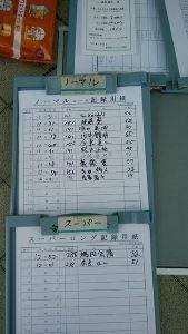 名古屋起点のサイクリング人。ここですぅ~ 久しぶりです 生きています 昨日は愛知サイクリング協会の琵琶イチに出場してきました。(懐かしいひびき