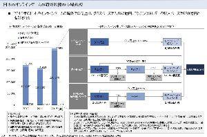 6033 - (株)エクストリーム 水着素材もそうじゃが、声優も日本。  これで、IPランセンスアウト方式でロイヤリティ料率10~30%