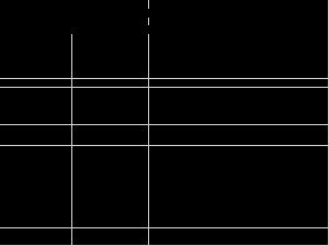6033 - (株)エクストリーム もう一か月も前から書いてるファンダメンタルズ分析です。ここの株価は常識的な仮定をおくと全く説明がつか