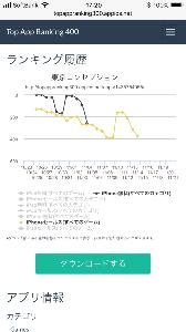 2497 - ユナイテッド(株) モンスタービートの運営終了から企画構想制作に数年も費やし満を持してリリースされた東京コンセプション。