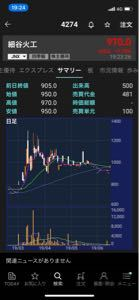 ピストン西沢とhinaの投資部屋 https://www3.nhk.or.jp/news/html/20190613/k1001195