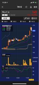 ピストン西沢とhinaの投資部屋 今朝も「hinaの株プレミアム」 https://camp-fire.jp/projects/vie