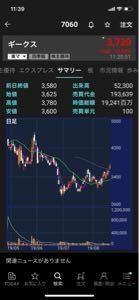 ピストン西沢とhinaの投資部屋 IPO銘柄が活気づいていますね。 ブシロードは私のメルマガで記載していました😃 この流れに続いてギー