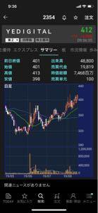 ピストン西沢とhinaの投資部屋 トランプさんの言動で相変わらず一喜一憂する相場です。  今日は金曜日ですし市場も買い手不在です。 無
