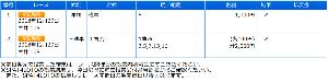 ラストチャレンジ!!!! 最後は中山も阪神も2連複当てさせてもらいました🎯ラストを飾れてよかったっす。  明日はちょっと出かけ