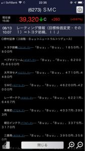 6273 - SMC(株) 敵はクソ野村  まぁ  勝つでしょう