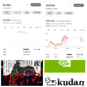 4425 - Kudan(株) 天 変 地 異