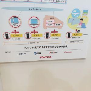 (∪・ω・) わん 本日、東京モーターショーを見て参りました  トヨタのブースのハーモエージェントの展示のところに フュ