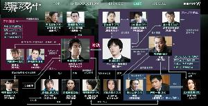 9601 - 松竹(株) 6/15(金)予定、 松竹配給 【 空飛ぶタイヤ 】。 2009年「WOWOW」のドラマがAmazo