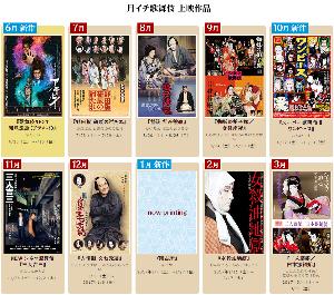 9601 - 松竹(株) ちなみに、【 月イチ歌舞伎2016 】は、この10本でした -。