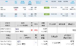 9601 - 松竹(株) 少し早いですが、年末の「損益通算」を考慮して後場寄りで、【 損出しクロス 】 しました。 13,00