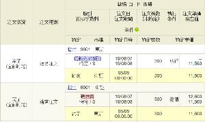 9601 - 松竹(株) SBI証券で300株、「一般信用15日」(適用貸株料:年利 3.90%)で、クロスしました。 (前回