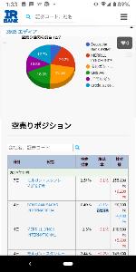 3935 - (株)エディア 空売り機関6社に!