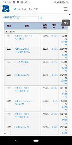 3935 - (株)エディア 空売り機関買い戻し中!