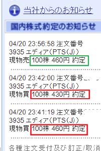 3935 - (株)エディア       弱気な人が大好き (*´з`) もっと売って~    PTS で 460円と
