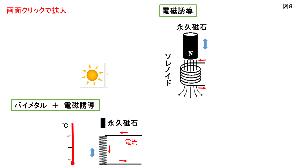 エネルギー全般 https://blogs.yahoo.co.jp/pruning101/58010829.html