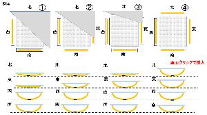 エネルギー全般 バイメタル応用、太陽自動追尾ソラーパネル(その4 続) <図4> 東西にも南北にも非対称な例です。