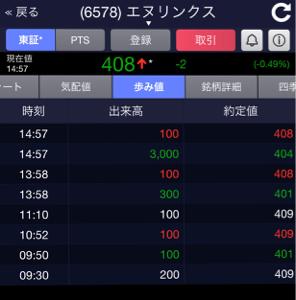 6578 - (株)エヌリンクス はい、今日の出来高 取引8回 3000株の売りがあるねw