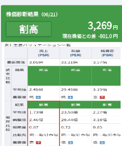 7701 - (株)島津製作所 買い増ししたいけど、3600-3700円台じゃないと無理だわ 4000円台はあり得ない どんな指標で