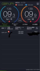 gbpjpy - イギリス ポンド / 日本 円 L放置 寝