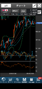 gbpjpy - イギリス ポンド / 日本 円 下げるかな