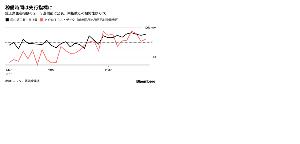 Oniyome Stock Exchange とりあえず、こちらに4年分のデータがあります。  ttps://home.komatsu/jp/ir
