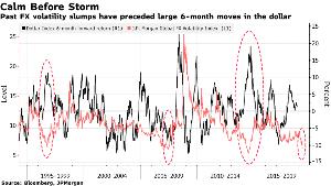 Oniyome Stock Exchange いつまでも通貨が安定推移しているというのは考え難い、ということです。