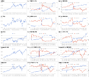 Oniyome Stock Exchange 有意な変化はなさそうです。