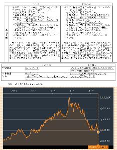 Oniyome Stock Exchange お世話になります。  添付画像は、月例経済報告(内閣府)の抜粋です。 政府は、輸出は弱含みとしていま