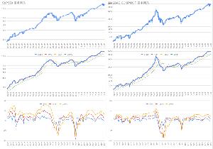 Oniyome Stock Exchange とはいえ、こんなので暴落はないでしょう。チューリップも南海泡沫もバブル崩壊だったのだから、バブルがな