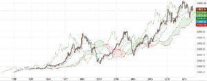 Oniyome Stock Exchange 今晩は。  ドイツ何?  > ドイツ政府が財政出動準備、深刻な景気後退に備え緊急計画-関係者   8