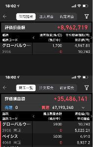5381 - Mipox(株) 4桁万円の含み益晒すなんて、恥ずかしくないの? 上には上がいる事を知りなさい。 それと何で20日も前