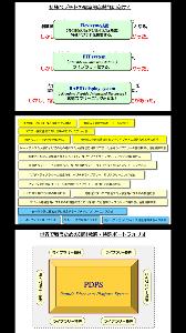 4587 - ペプチドリーム(株) ペプチドリームの説明資料にはこんなのがありました。具体的にどれのどこがを指し示してほしかったです。