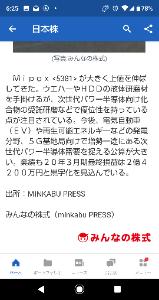 5381 - Mipox(株) 相変わらずのメンバーですね