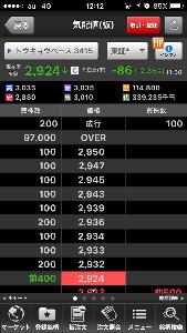 3415 - (株)TOKYO BASE 買いはキリ番に仕込んでて、売りはスカスカ💦 後場どうなるのか静観