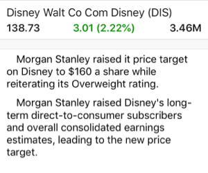 DIS - ウォルト・ディズニー MSもPT $160に上げました。🥰
