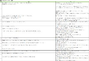 昭和HD / ウェッジHD / GL 事業説明会 臨時スレ 【質疑回答 4/4】  2017年12月24日 ウェッジHD事業説明会にて