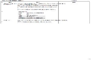 昭和HD / ウェッジHD / GL 事業説明会 臨時スレ 【質問状回答 5/5】 ※6月29日(木)12:34更新