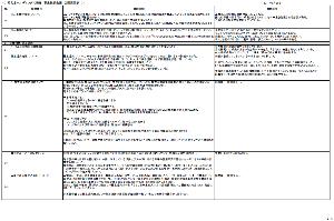 昭和HD / ウェッジHD / GL 事業説明会 臨時スレ 【質問状回答 4/5】
