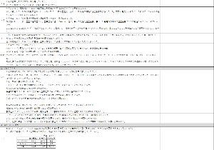 昭和HD / ウェッジHD / GL 事業説明会 臨時スレ 【質問状rev.7(最終版) 2/3】 2017年12月 ウェッジHD事業説明会