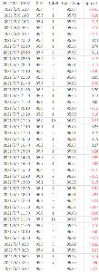 1542 - 純銀上場信託(現物国内保管型) 昨日の JPX銀2204 の取引価格と BullionVaultの銀スポット価格を10分足で比較 マ