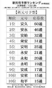 7919 - 野崎印刷紙業(株) そうそう、安久も予想ランキング高いよね。 私の高校の同級生に安久ってやつがいてたが、どうしてるんだろ
